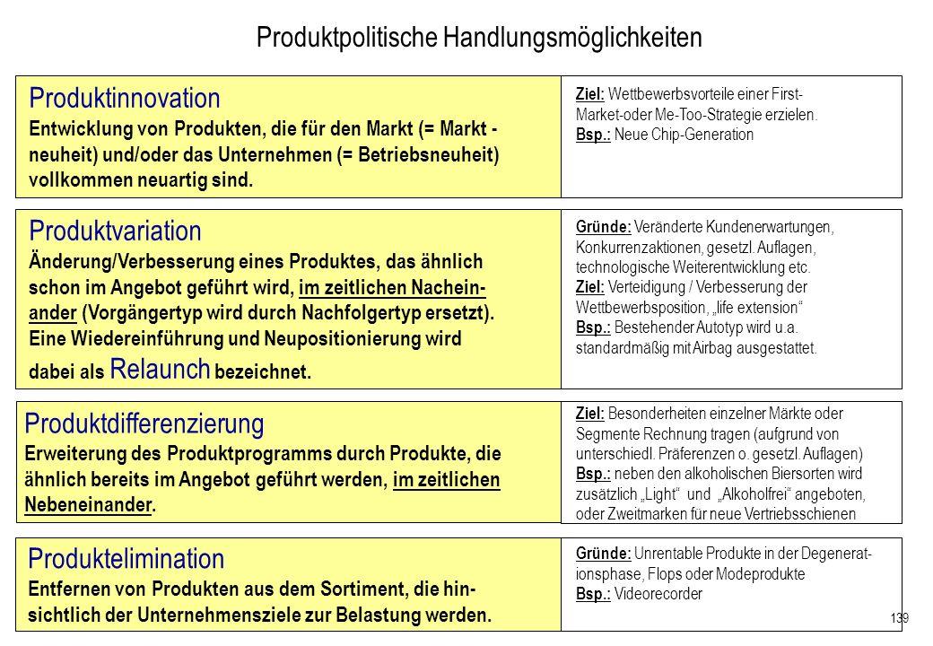 Produktpolitische Handlungsmöglichkeiten