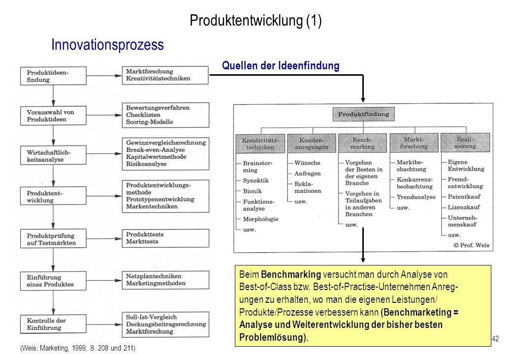 Produktentwicklung (1)