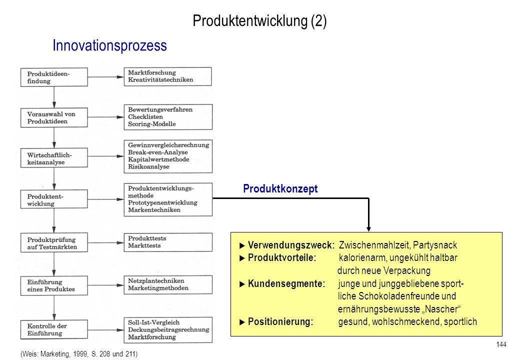 Produktentwicklung (2)