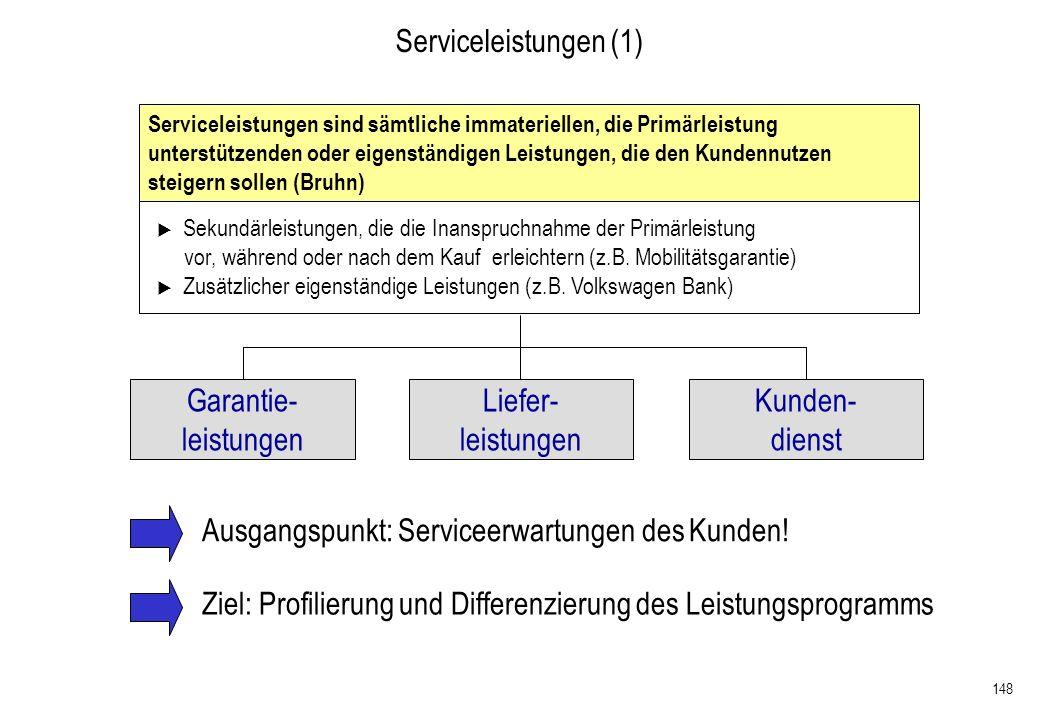 Ausgangspunkt: Serviceerwartungen des Kunden!