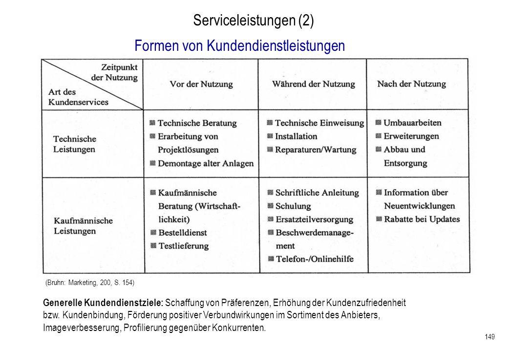 Formen von Kundendienstleistungen