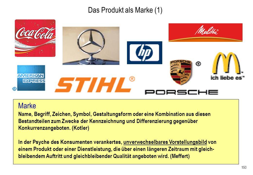 Das Produkt als Marke (1)