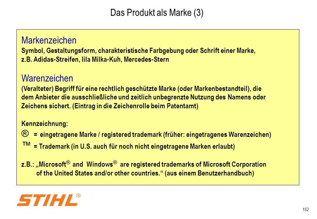 Das Produkt als Marke (3)