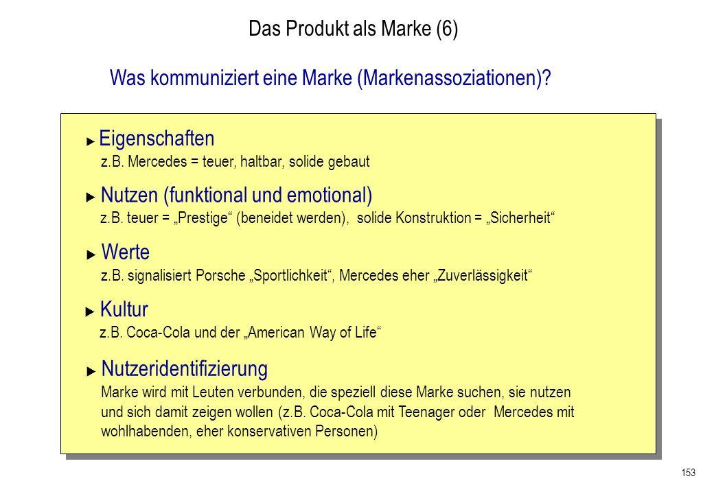 Das Produkt als Marke (6)