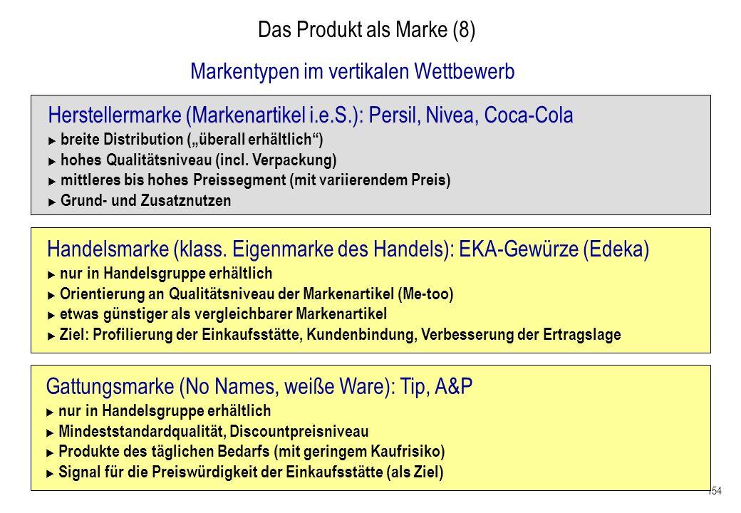 Das Produkt als Marke (8)