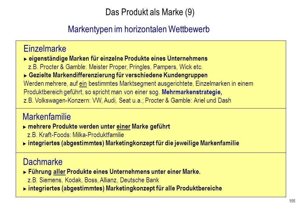 Das Produkt als Marke (9)