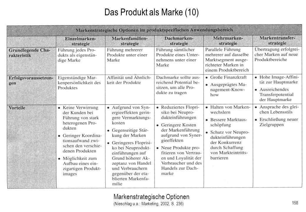 Das Produkt als Marke (10)