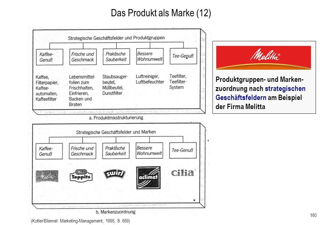 Das Produkt als Marke (12)
