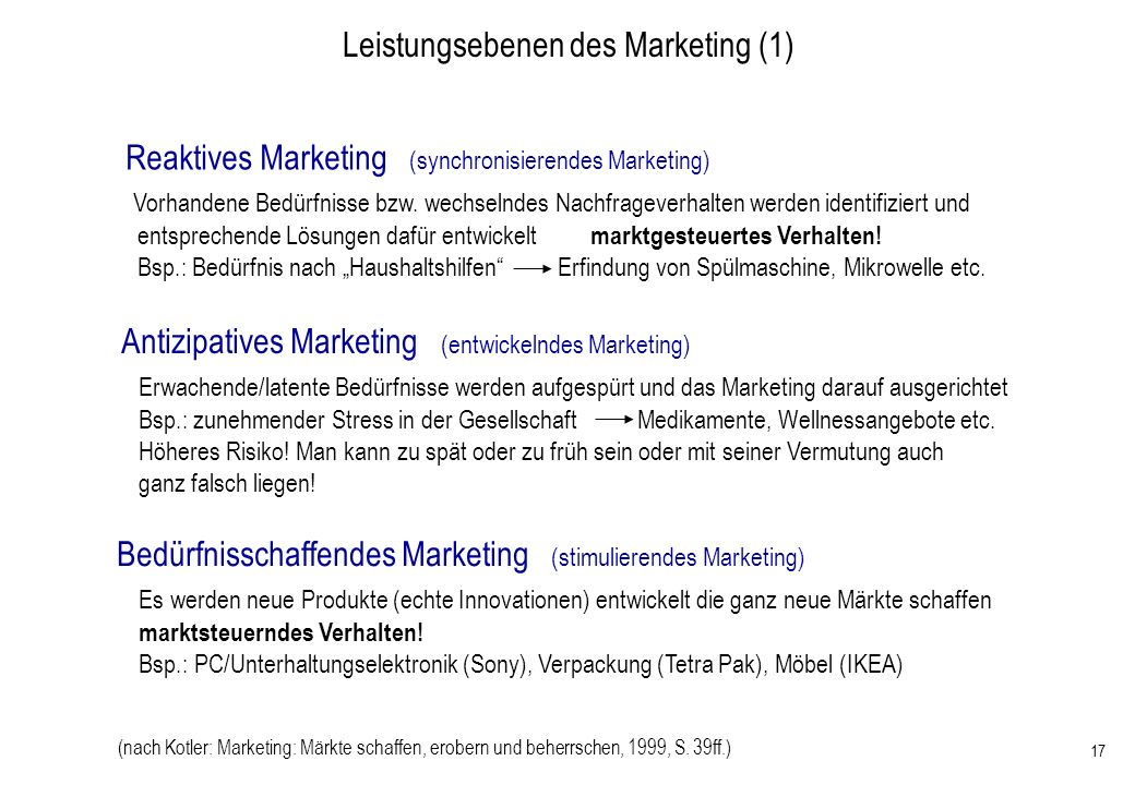 Leistungsebenen des Marketing (1)