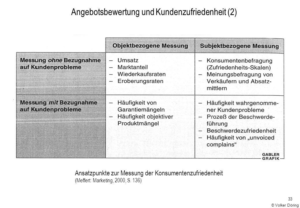 Angebotsbewertung und Kundenzufriedenheit (2)