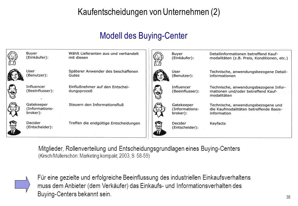 Kaufentscheidungen von Unternehmen (2)