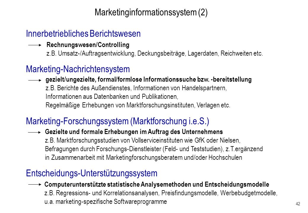 Marketinginformationssystem (2)