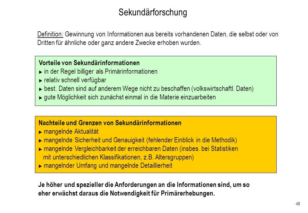 28.03.2017 Sekundärforschung.