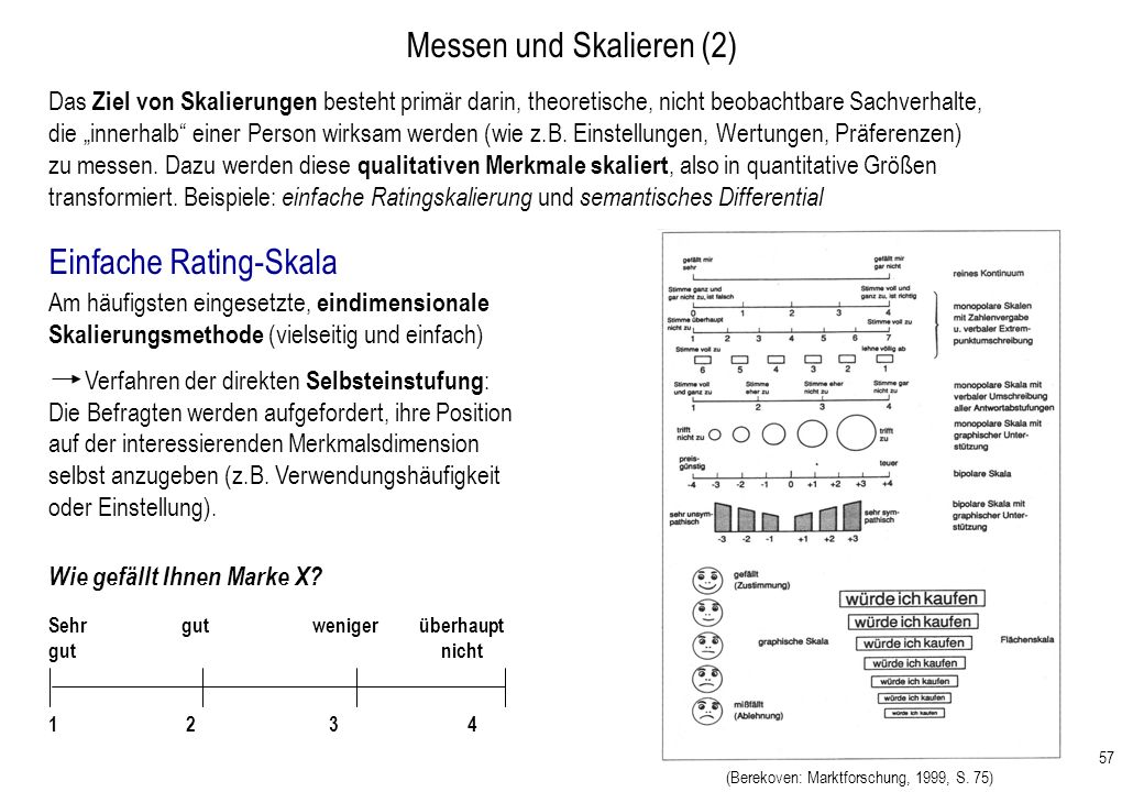 Messen und Skalieren (2)