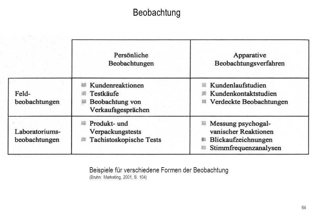 Beobachtung Beispiele für verschiedene Formen der Beobachtung