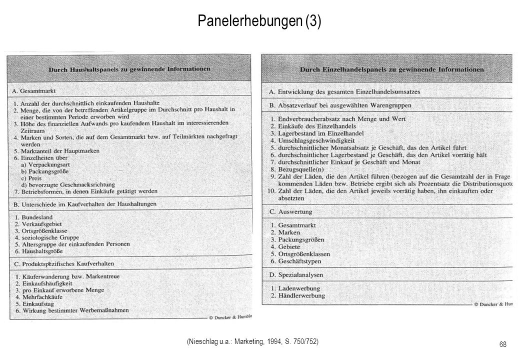 Panelerhebungen (3) (Nieschlag u.a.: Marketing, 1994, S. 750/752)