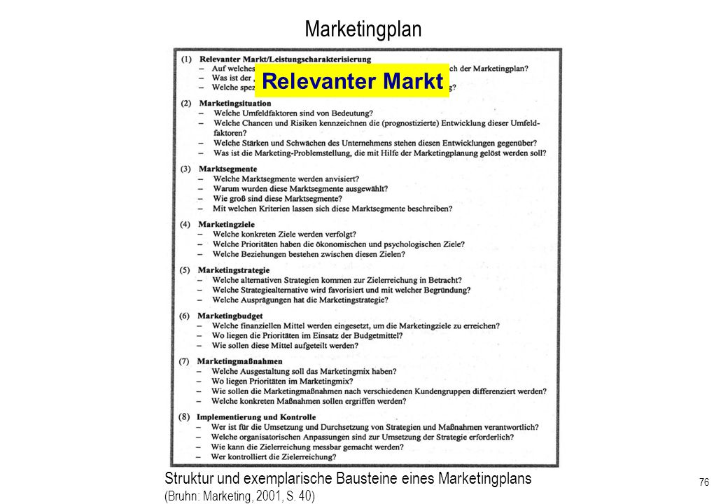 Marketingplan Relevanter Markt