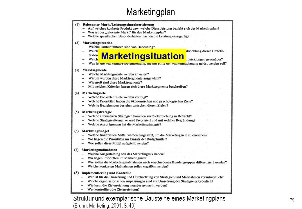 Marketingplan Marketingsituation