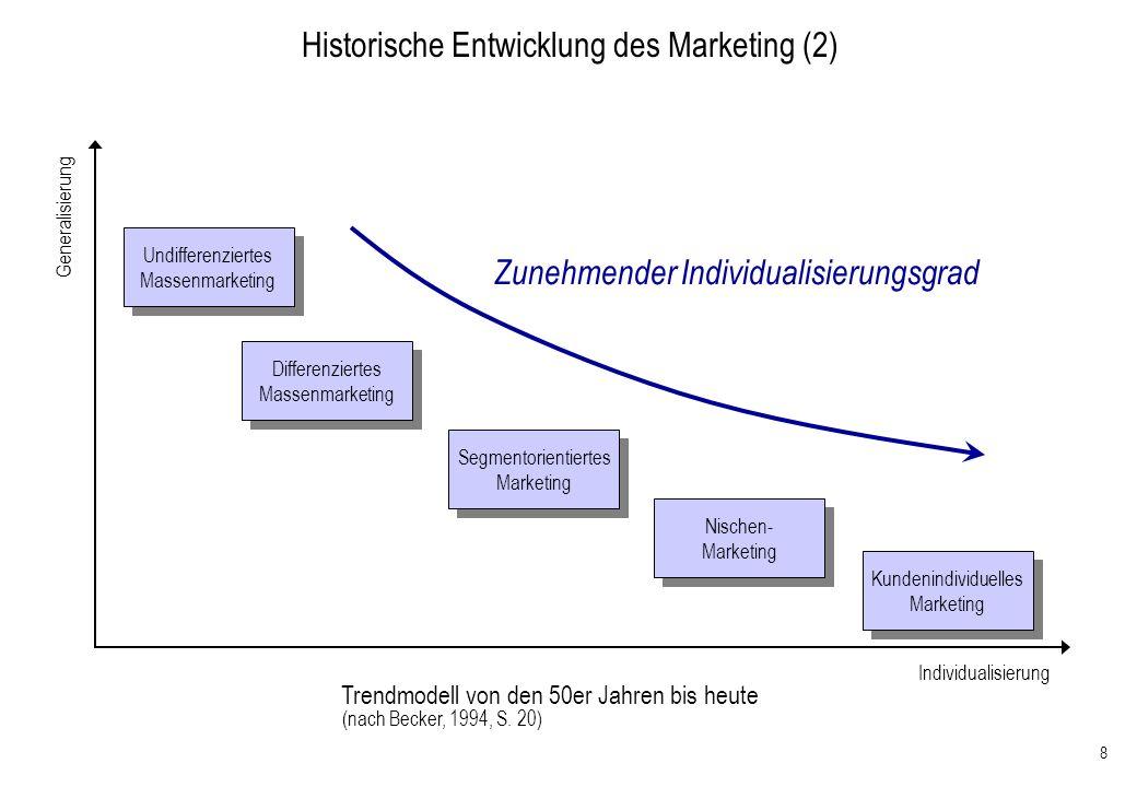 Historische+Entwicklung+des+Marketing+%282%29.jpg