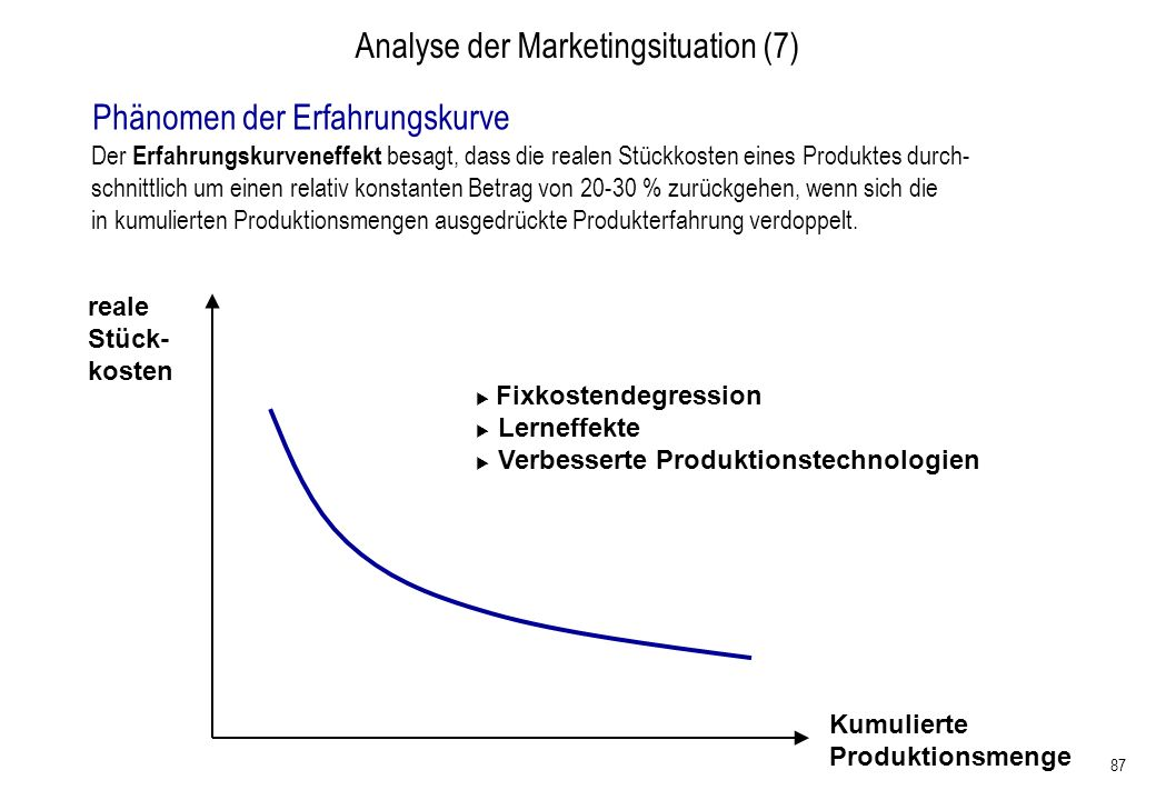 Analyse der Marketingsituation (7)