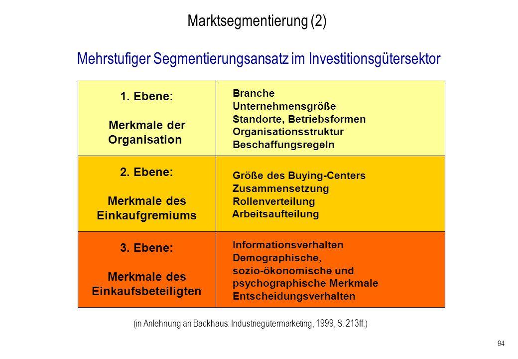 Marktsegmentierung (2)