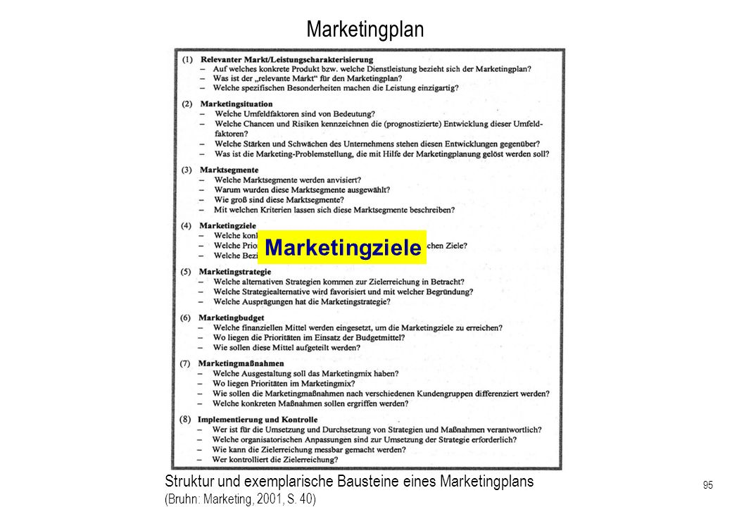 Marketingplan Marketingziele