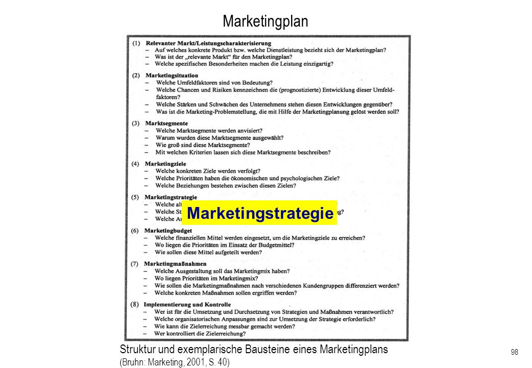 Marketingplan Marketingstrategie