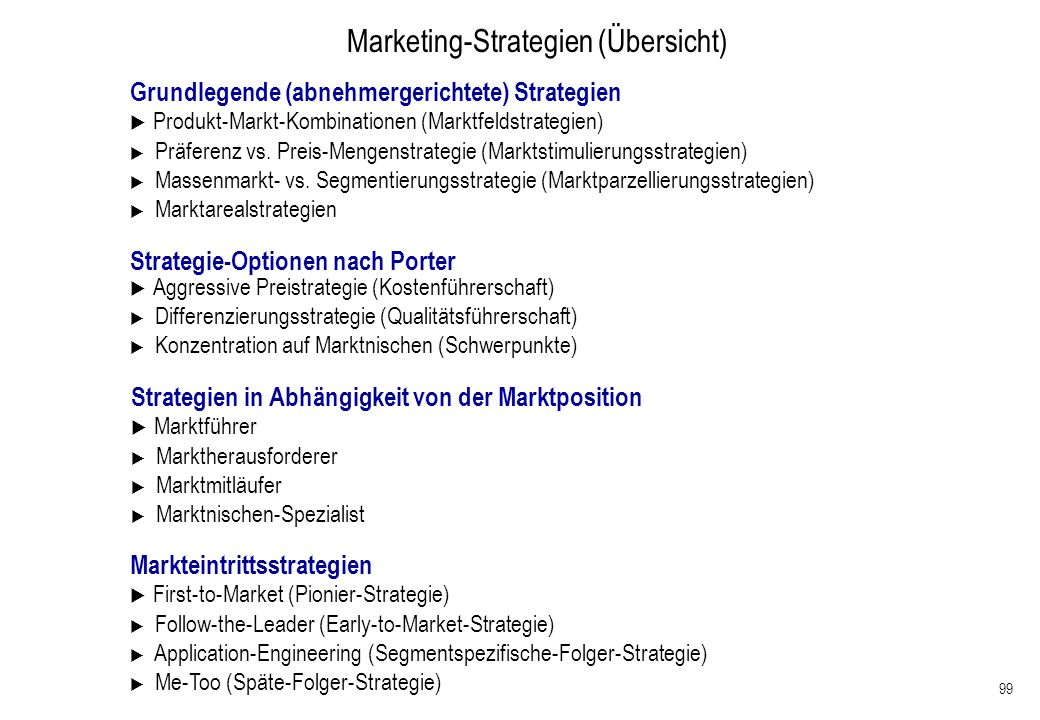 Marketing-Strategien (Übersicht)