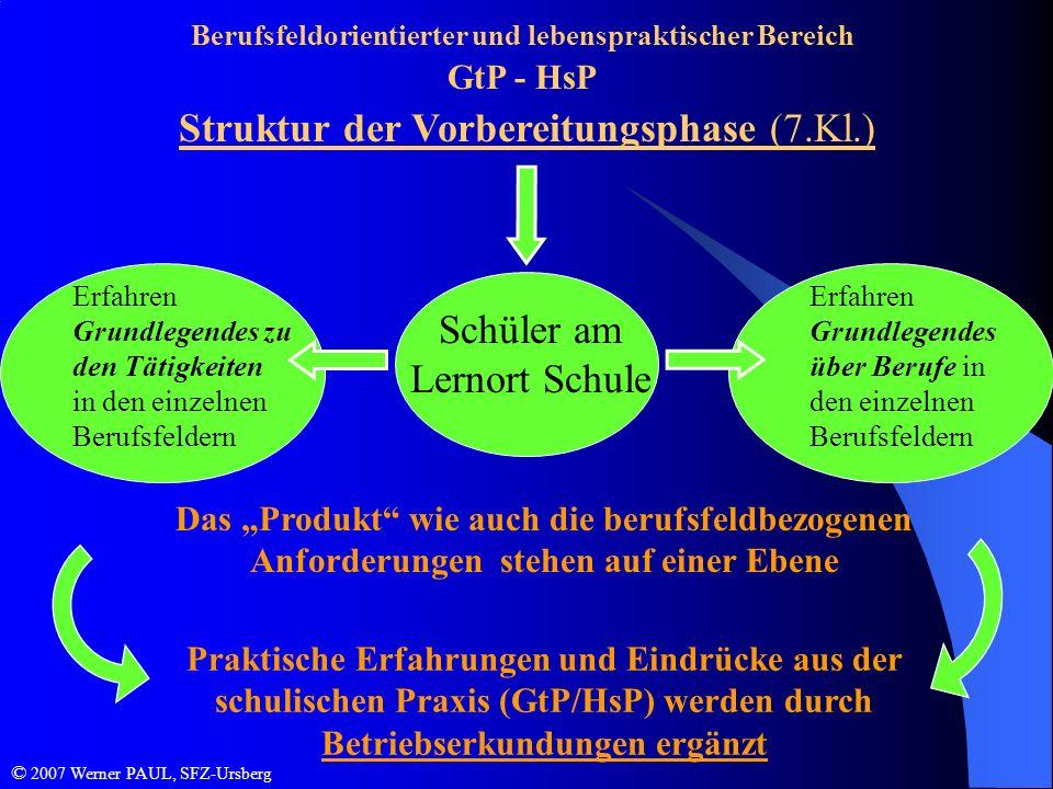 Berufsfeldorientierter und lebenspraktischer Bereich GtP - HsP