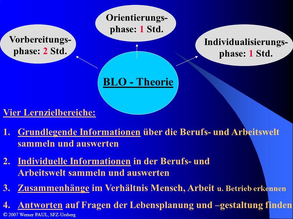 BLO - Theorie Orientierungs-phase: 1 Std. Vorbereitungs-phase: 2 Std.