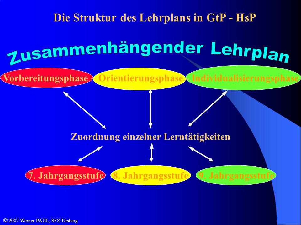 Die Struktur des Lehrplans in GtP - HsP