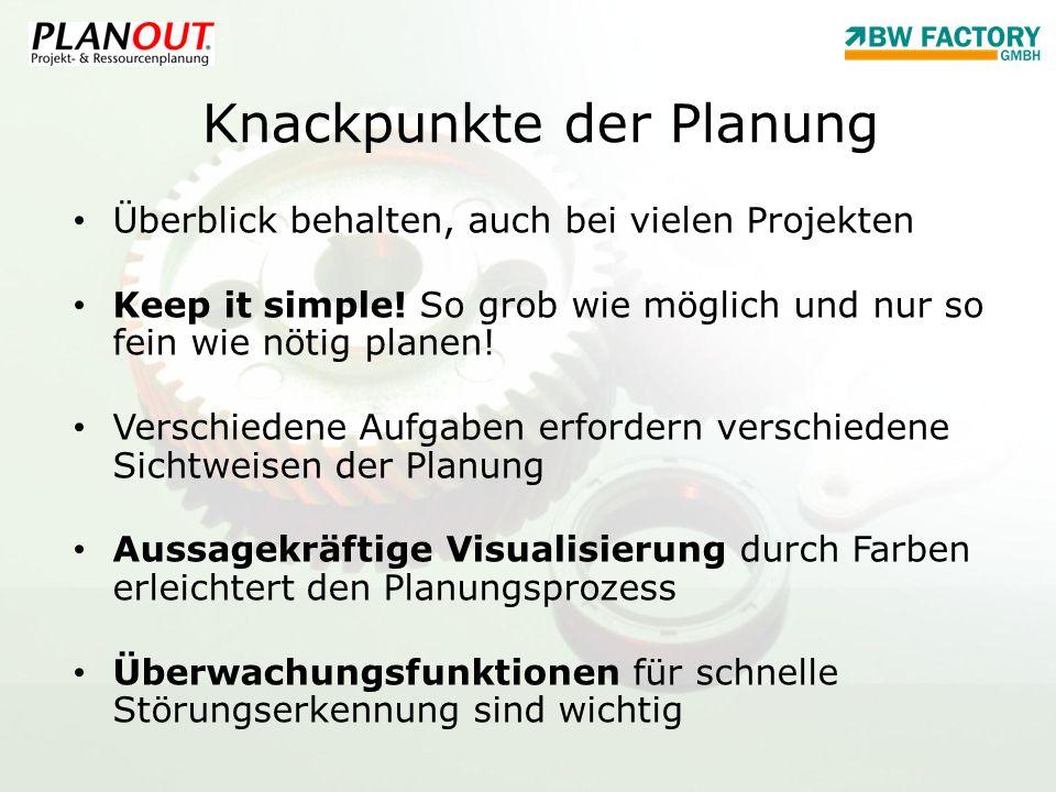 Knackpunkte der Planung