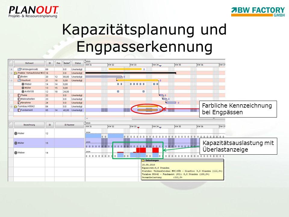 Kapazitätsplanung und Engpasserkennung
