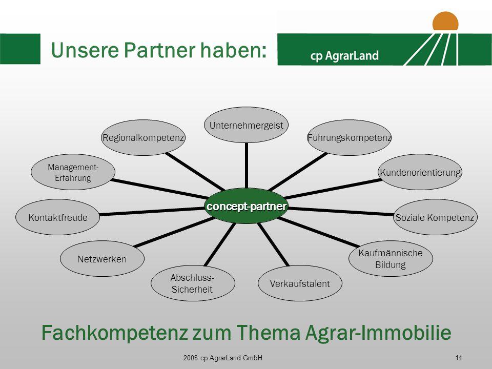 Fachkompetenz zum Thema Agrar-Immobilie