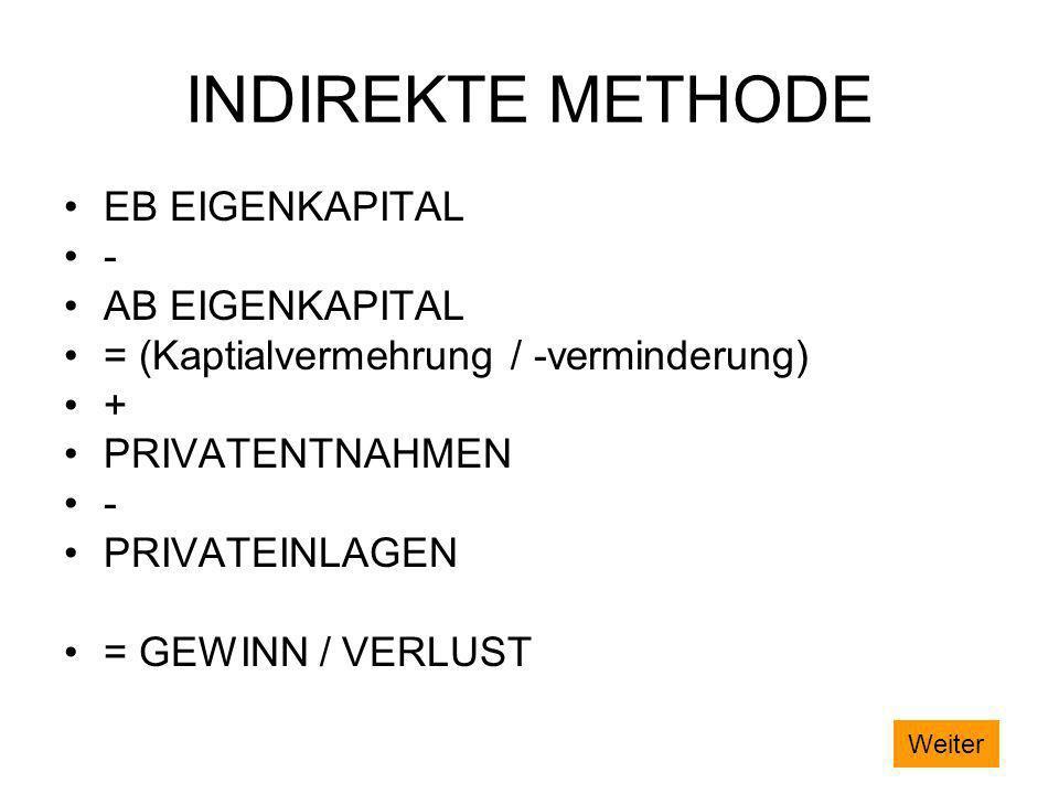INDIREKTE METHODE EB EIGENKAPITAL - AB EIGENKAPITAL