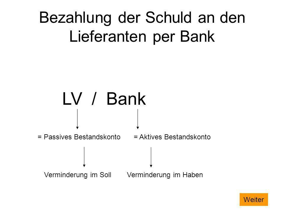 Bezahlung der Schuld an den Lieferanten per Bank