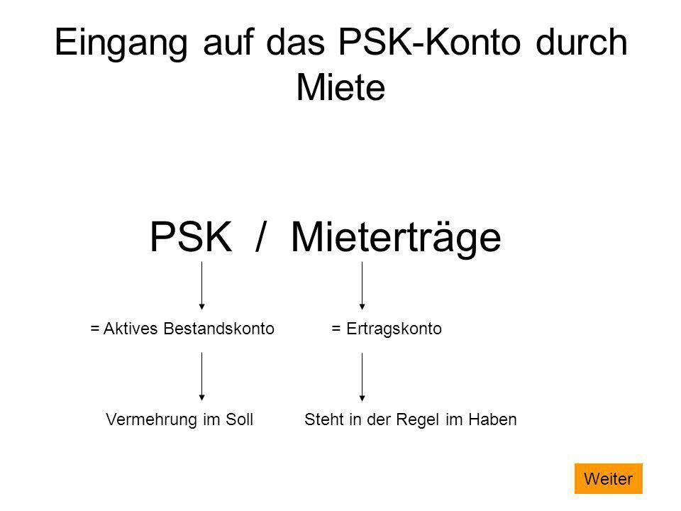 Eingang auf das PSK-Konto durch Miete