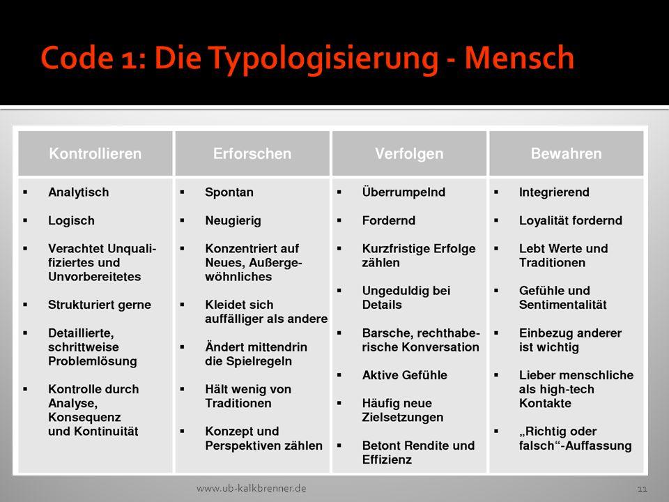Code 1: Die Typologisierung - Mensch