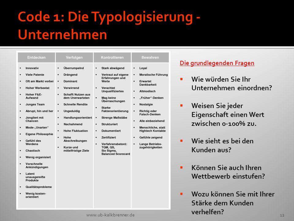 Code 1: Die Typologisierung - Unternehmen