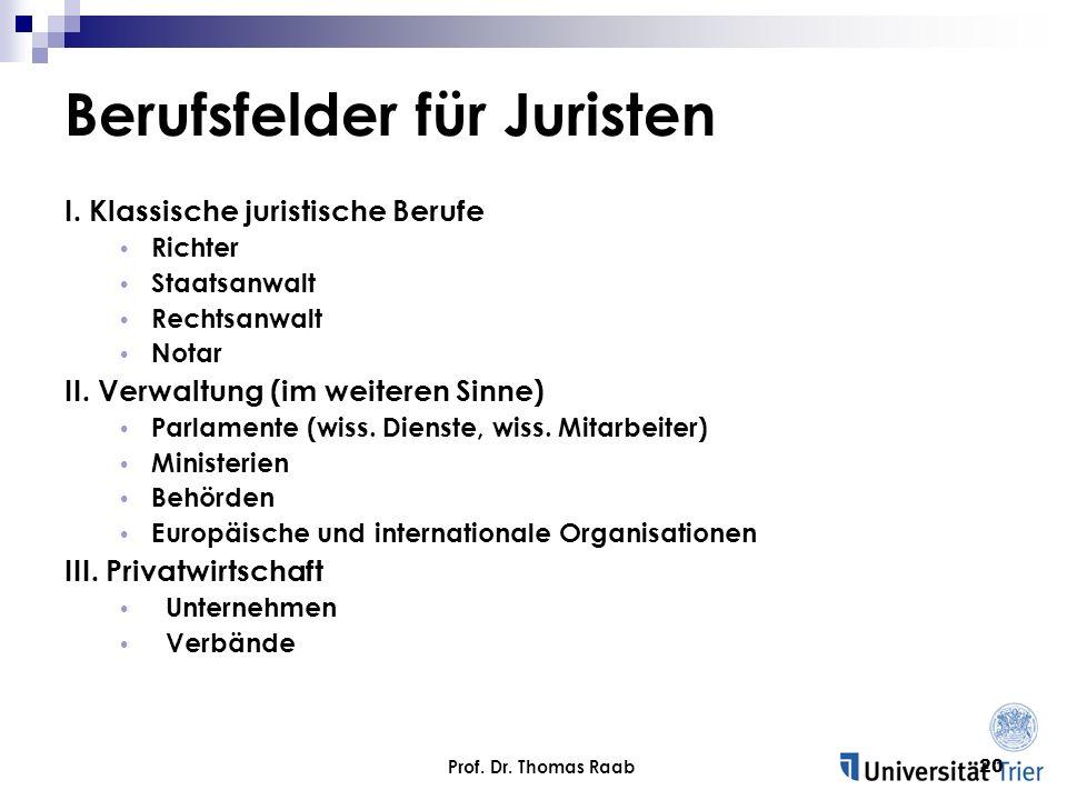 Berufsfelder für Juristen