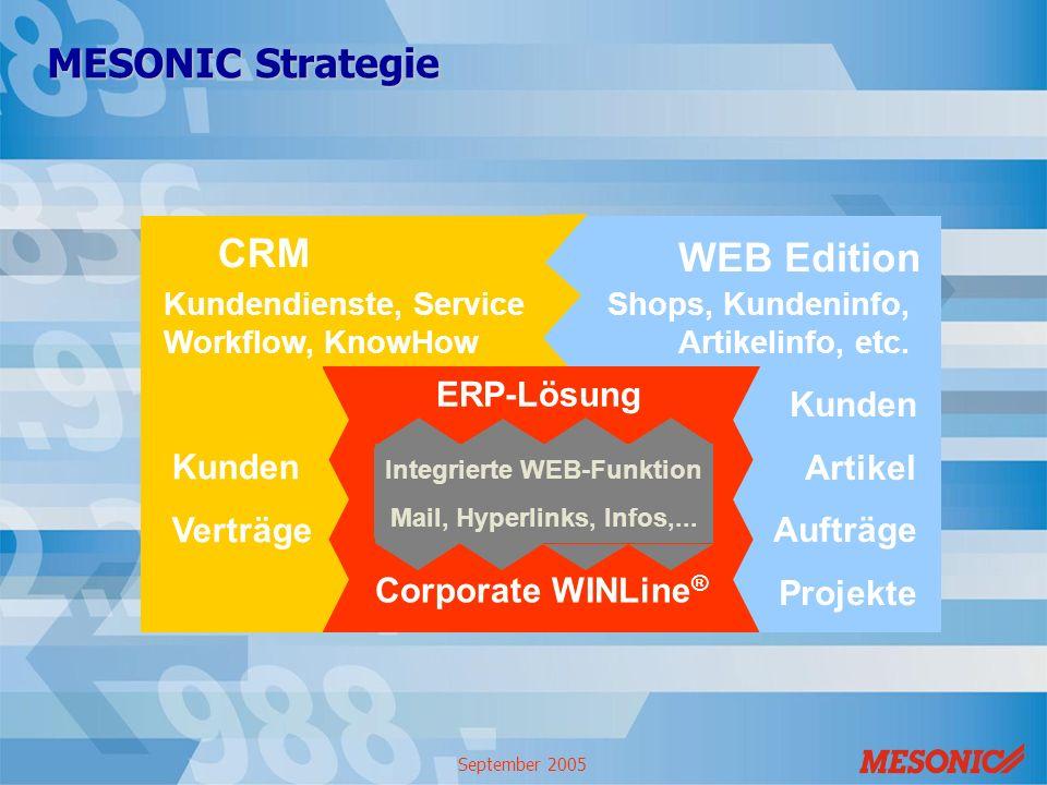 MESONIC Strategie CRM WEB Edition ERP-Lösung Kunden Artikel Aufträge