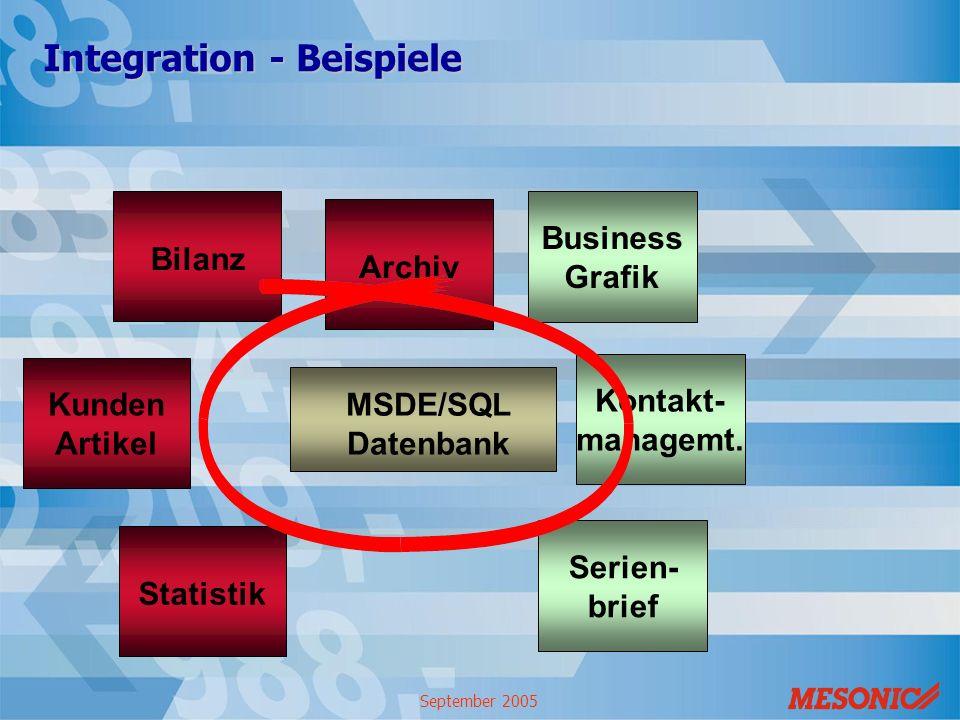 Integration - Beispiele