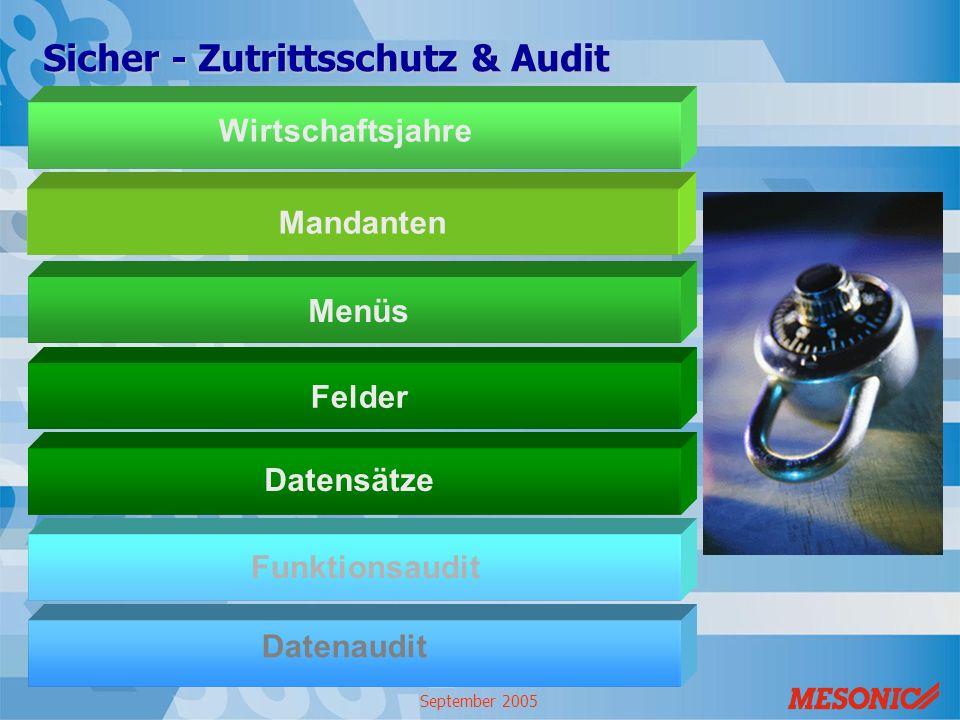 Sicher - Zutrittsschutz & Audit