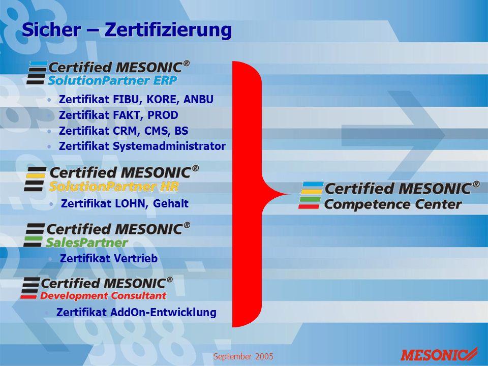 Sicher – Zertifizierung
