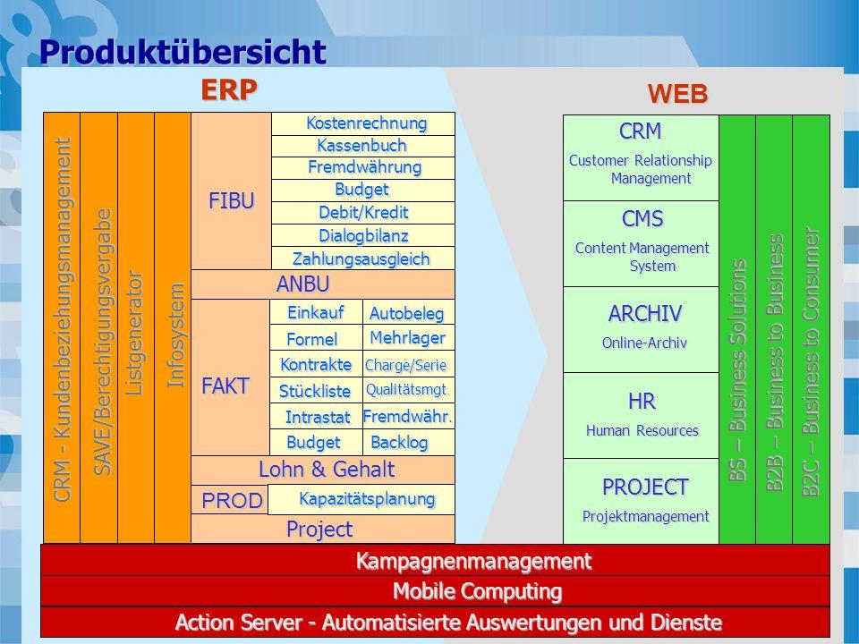 Produktübersicht ERP WEB SAVE/Berechtigungsvergabe Listgenerator