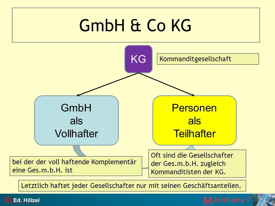 GmbH & Co KG KG GmbH als Vollhafter Personen als Teilhafter