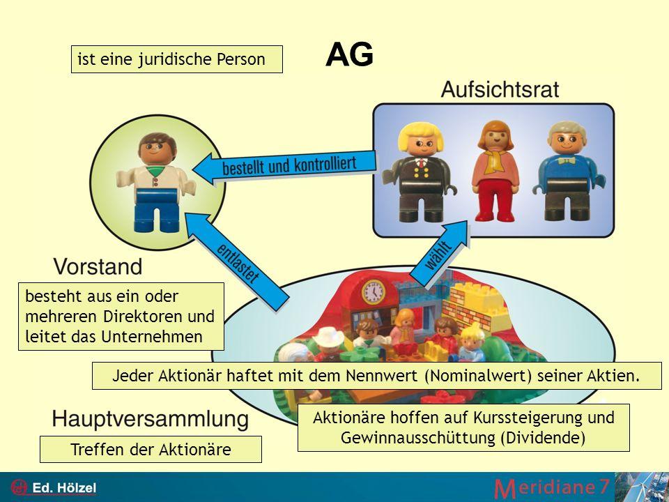AG ist eine juridische Person