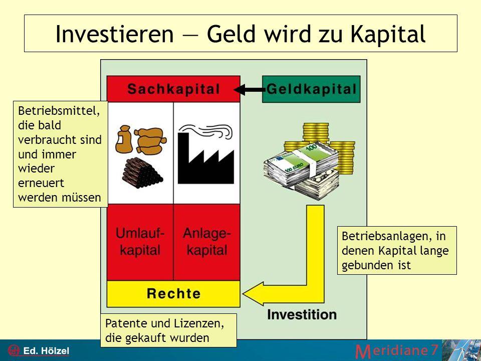 Investieren — Geld wird zu Kapital