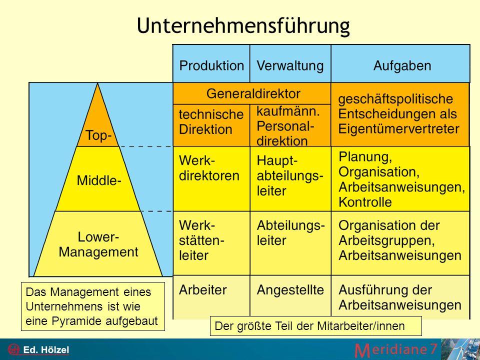Unternehmensführung Das Management eines Unternehmens ist wie eine Pyramide aufgebaut.