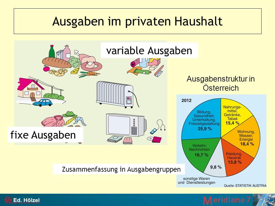 Ausgaben im privaten Haushalt
